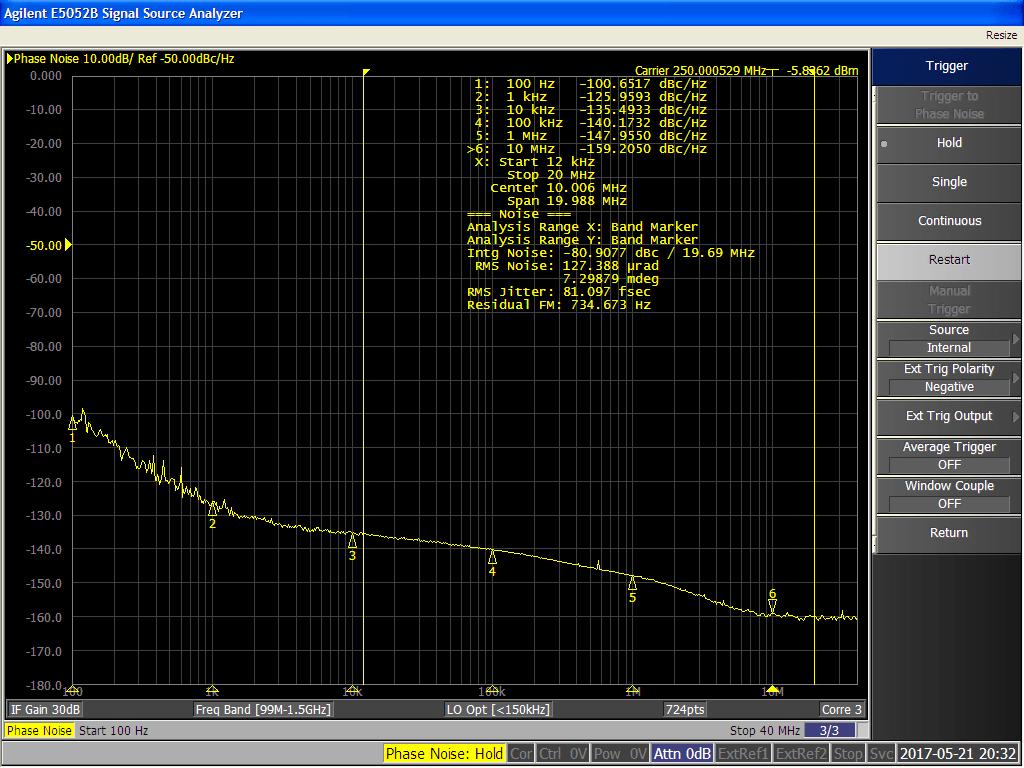 Oscillator Image